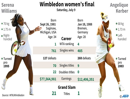 serena graphic